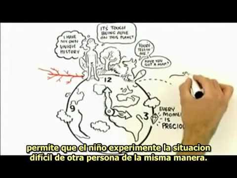 La Civilización Empática (Jeremy Rifkin)
